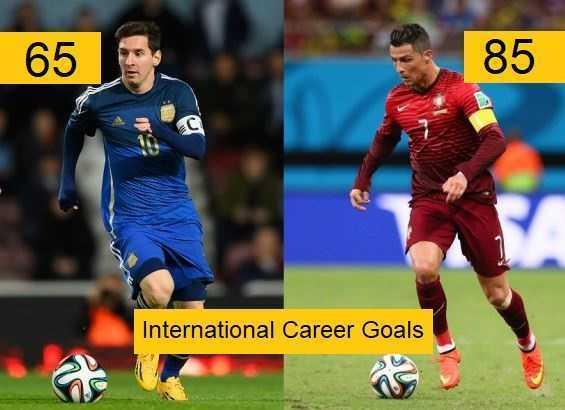 Ronaldo has 1 major International Trophy. Messi has none.